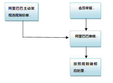 http://img.china.alibaba.com/cms/upload/2013/124/886/1688421_1823446455.png
