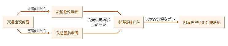 http://img.china.alibaba.com/cms/upload/2013/412/278/1872214_1823446455.jpg