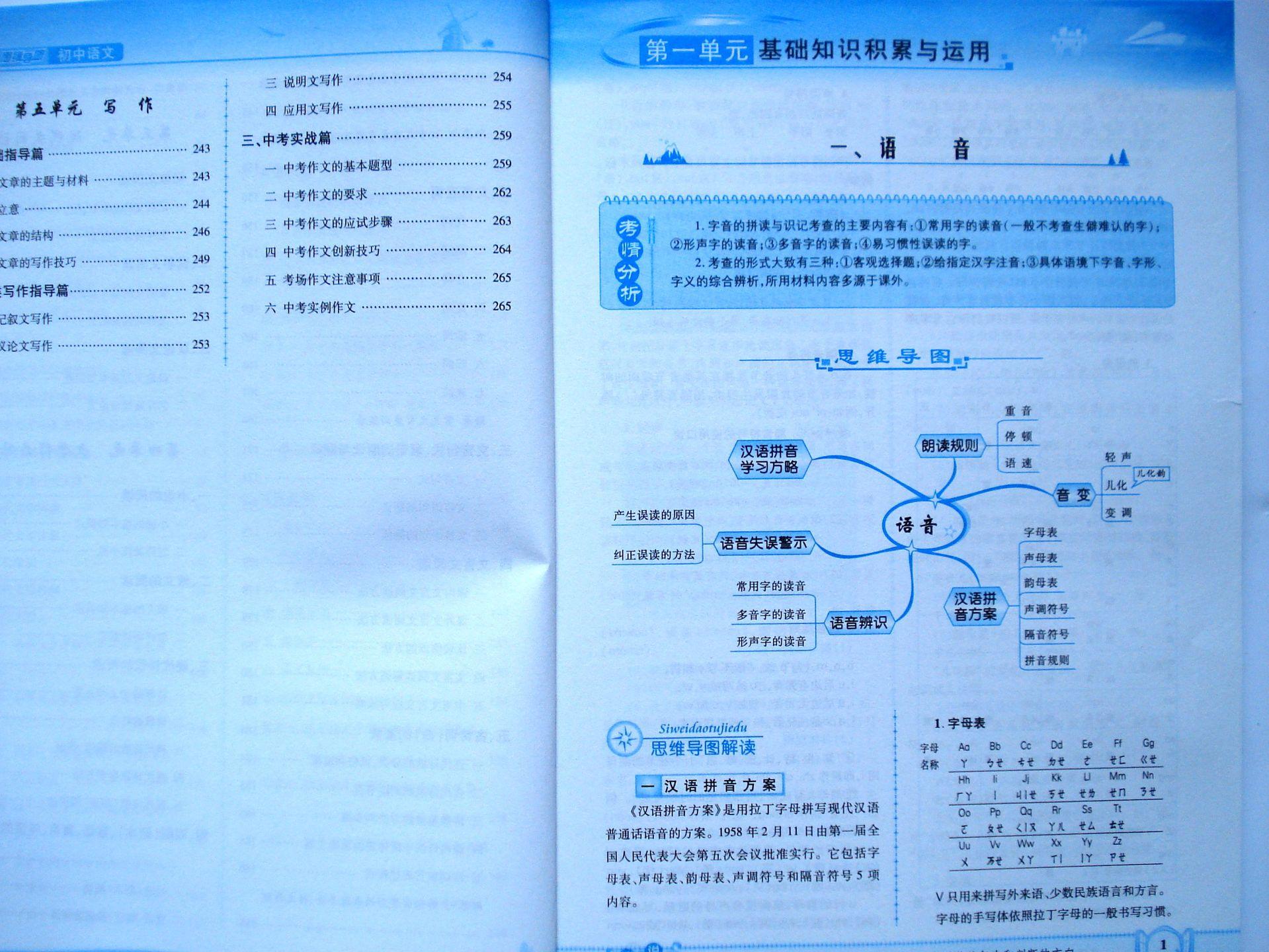 批发教辅书资料思维导图 初中语文 工具书 新思维 新课标中考必备图