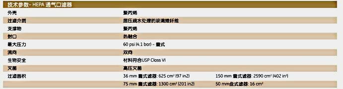 英国Whatman2609THEPA-CAP通气口滤器 HEPA-CAP 36  5/PK G/G
