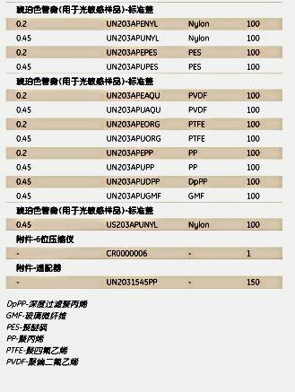 WhatmanUS503NPUGMFMiniCUniPrep非针头式滤器MUP SS 0.45um GMF 1000/PK