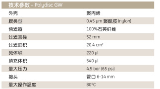 英国Whatman6724-5000Polydisc SPF在线滤器POLYDISC SPF 1.0 GF/PES 10/PK