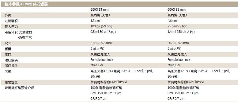 英国Whatman6887-2502GD/X™多层针头式滤器GD/X 25 RC 0.2UM 150/PK