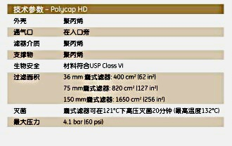 英国Whatman2642Polycap HD囊式过滤器POLYCAP 36 0.2 PES 5/PK A/A S