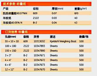 Whatman10347672称量纸 B2 101.6×101.6MM 500/PK | whatman (沃特曼)