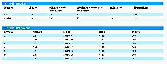 英国Whatman10414006聚酰胺膜NL16 0.2um 25MM 100/PK