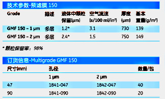 英国Whatman1841-090Multigrade GMF 150 预滤膜MULTIGRADE 1um 9.0CM 20/PK