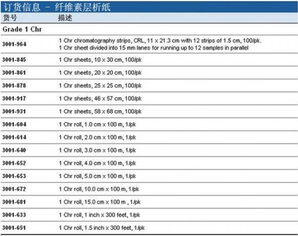 Whatman3017-62117Chr纤维素层析纸 GR 17CHR 2.5CMx30M 1/PK | whatman (沃特曼)