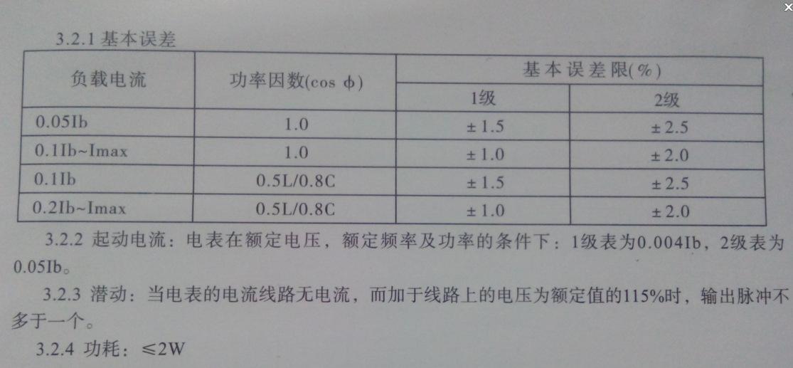 出售DDS971电子式单相电能表 正品出售