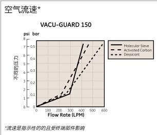 Whatman6722-1001VACUGUARD真空保护滤器VACUGUARD 150 0.45 TF/AC 1/PK | whatman (沃特曼)