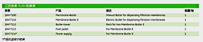 Whatman10477100Butler取膜器 MEMBRANE-BUTLER MANUEL 1/PK | whatman (沃特曼)