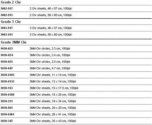英国Whatman3030-7043M杂交滤纸 3MM CHR 27CMx100M 1RL/PK