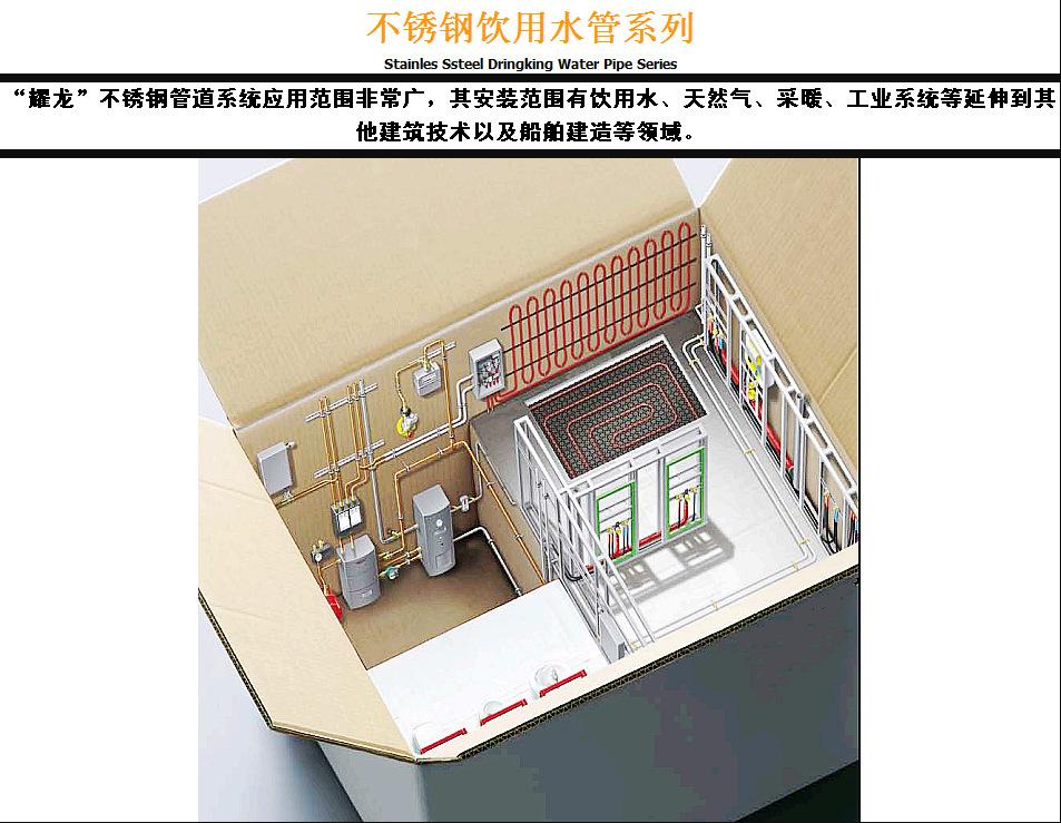 佛山焊管厂家 供应304不锈钢饮用水管 不锈钢圆管 品质保证