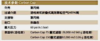 英国Whatman6704-7500Carbon Cap活性炭囊式滤器CARBON CAP 75 GF 1/PK