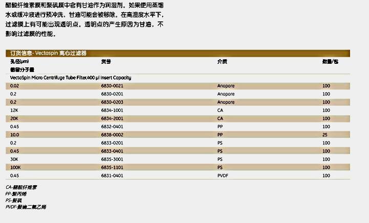 英国Whatman6834-1001VectaSpin离心过滤器VS MICRO 12K CA 100/PK