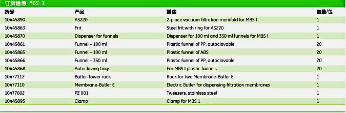 Whatman10445866MBS I 微生物过滤检测系统 MBSI FUNNEL PP ST 350ML 20/PK | whatman (沃特曼)