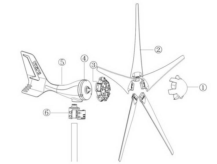 MINI风力发电机分解图