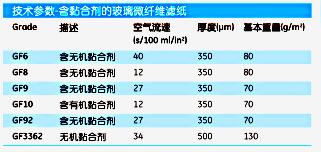 英国Whatman10372803含黏合剂玻璃微纤维滤纸31GLASS 55MM 100/PK