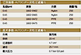 Whatman1602-0475AUTOCUP一次性过滤漏斗AUTOCUP 0.45um PTFE 250/PK | whatman (沃特曼)