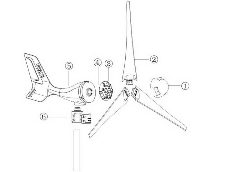 MINI3小型风力发电机分解图