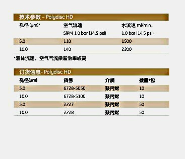 Whatman2228Polydisc HD在线滤器POLYDISC HD 10.0 50/PK E/E | whatman (沃特曼)