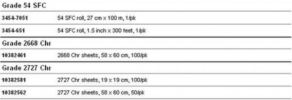 英国Whatman3001-964Grade 1 Chr纤维素层析纸 GR 1CHR 11x21.3CM 100/PK