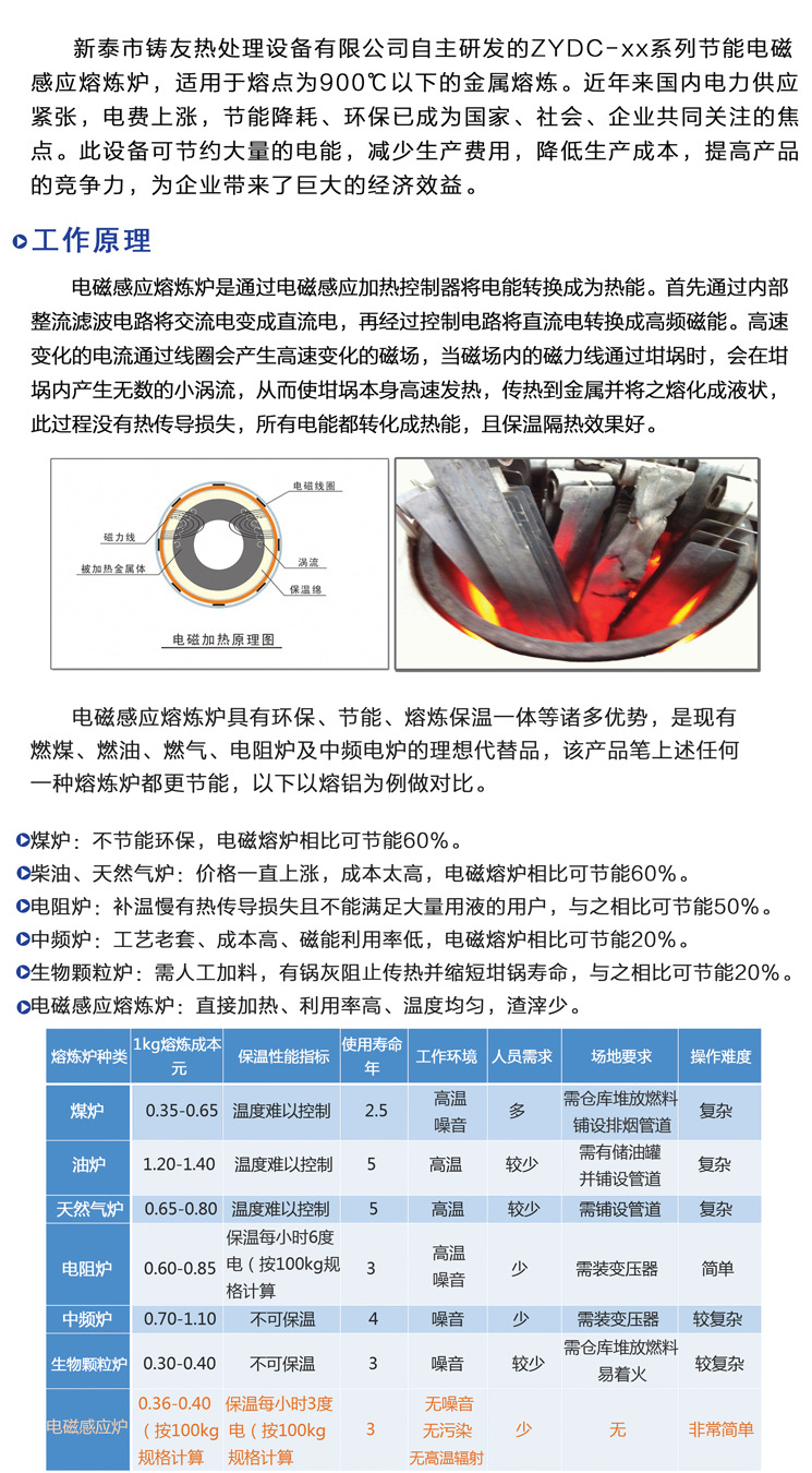 节能压铸用机边炉 电磁感应电炉 涡流加热 24小时智能温控