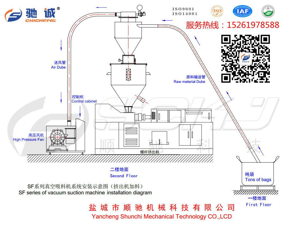 真空粉末吸料机-系统安装示意图_副本