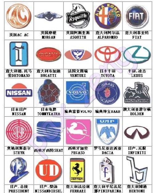 轿车标志大全 - 圆梦中心 - 圆梦中心